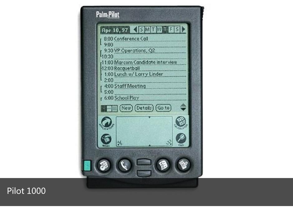 20年前最火的科技产品 你能认出多少?